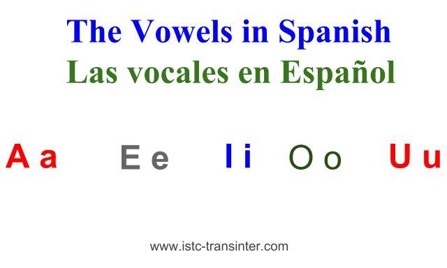 TheVowelsinSpanish